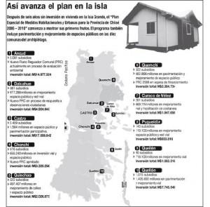 Fuente: La Nación 16-03-2009